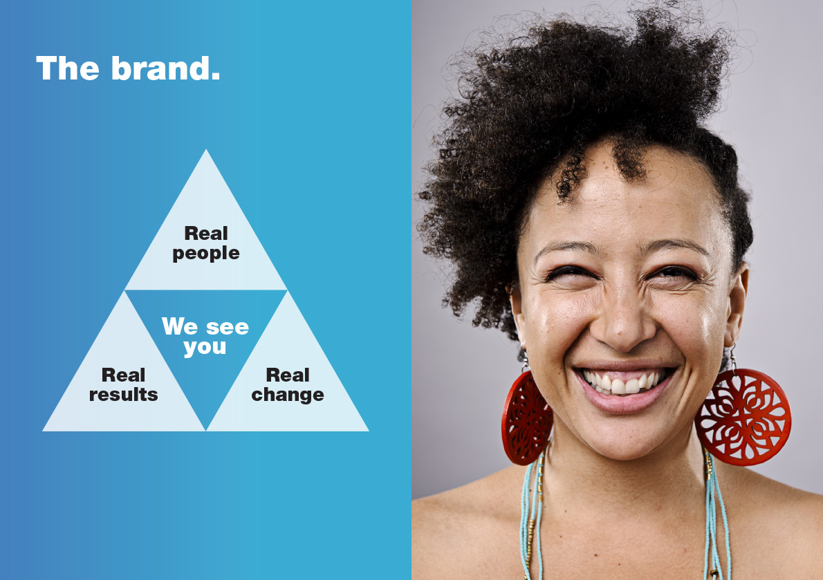 London Learning Consortium brand triangle